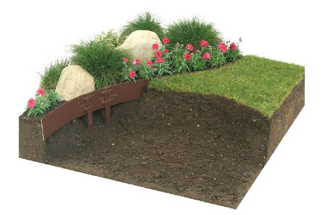 Borderline - Steel lawn edging
